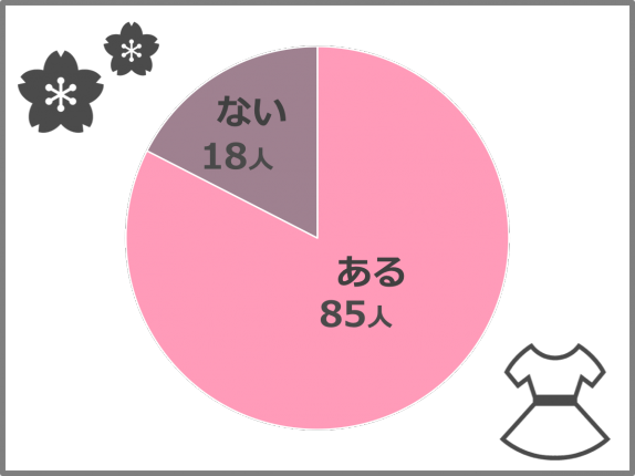 haruhuku