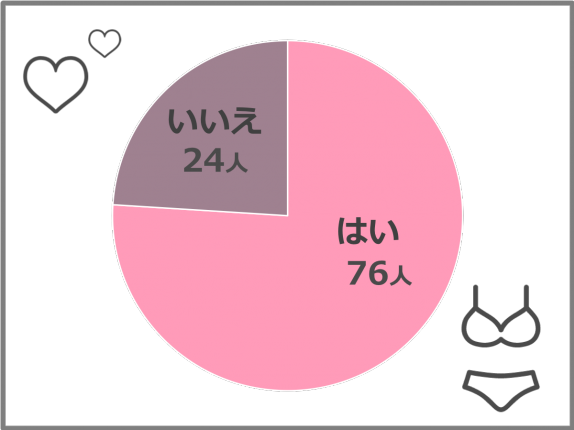 shitagi1
